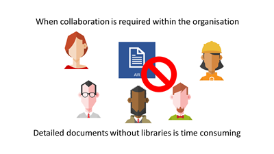 When collaboration is required within the organisation
