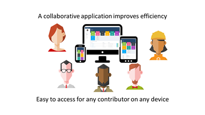 A collaborative application improves efficiency